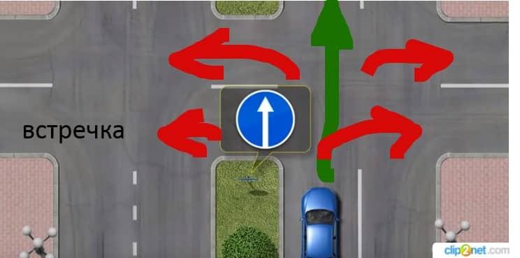 знак движение прямо дублируется слева