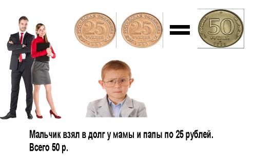 Загадка про 25 рублей и лишний 1 рубль